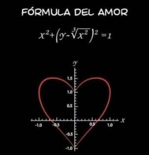Escritura Matematica