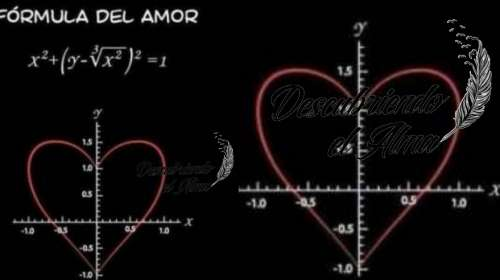 Escritura Matemática 3