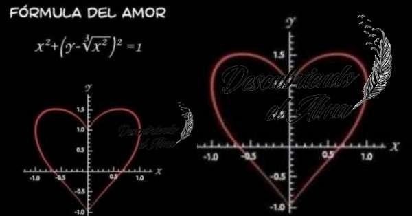 Escritura Matemática 1